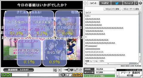 ことほのまき 2013-02-24