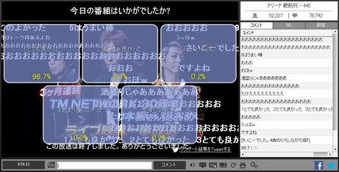 TM NETWORK 30周年&木根さん誕おめ ライブ映像一挙放送