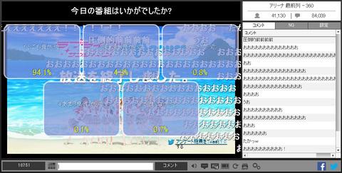 ニコ生「ラブライブ!サンシャイン!! Aqoursニコ生課外活動~トリオだよ!いち、に、のサンシャイン!!~」#04