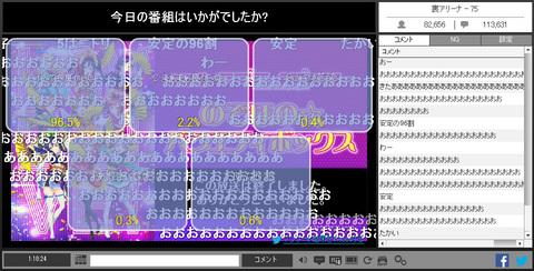 ニコ生ラブライブ!アワー のぞほの☆バラエティボックス 第6回