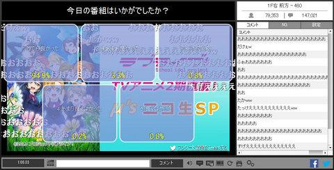 「ラブライブ!」TVアニメ2期直前!μ'sのニコ生SP